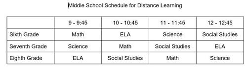 Middle School Schedule for Distance Learning
